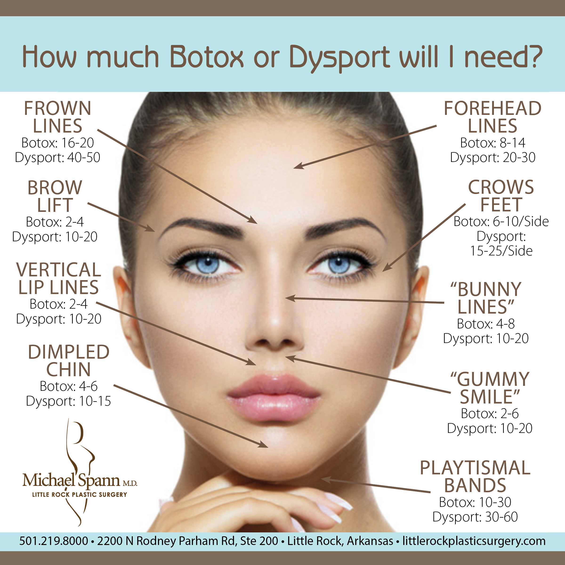 why don t i love my botox dysport results ay mag ay is about you. Black Bedroom Furniture Sets. Home Design Ideas