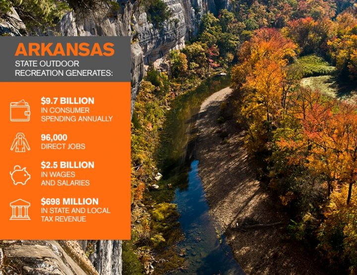 Outdoor Recreation a Critical Player in Arkansas' Economy